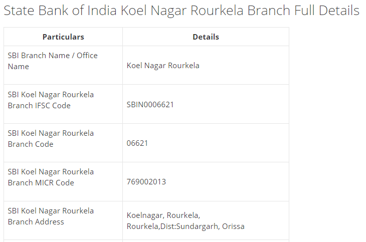 IFSC Code for SBI Koel Nagar Rourkela Branch