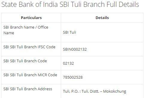 IFSC Code for SBI SBI Tuli Branch width=728