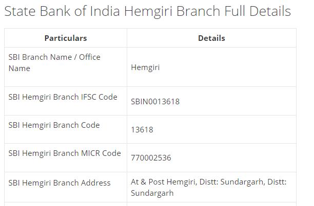 IFSC Code for SBI Hemgiri Branch