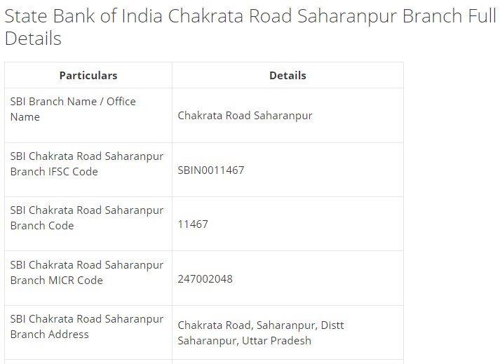 IFSC Code for SBI Chakrata Road Saharanpur Branch