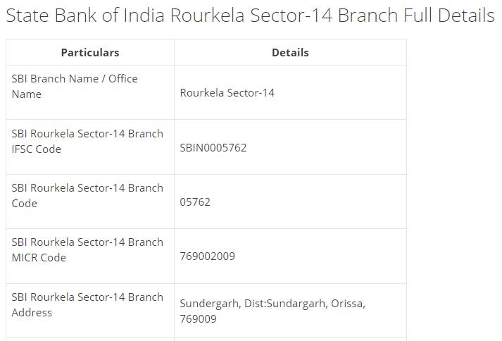 IFSC Code for SBI Rourkela Sector-14 Branch