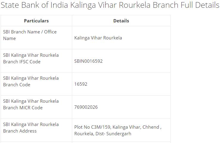 IFSC Code for SBI Kalinga Vihar Rourkela Branch