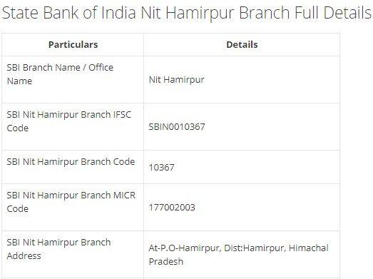 IFSC Code for SBI Nit Hamirpur Branch