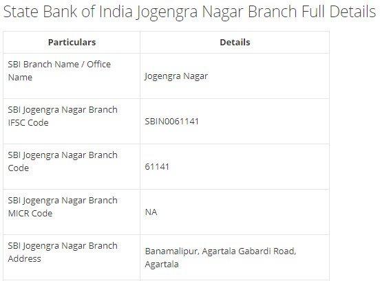IFSC Code for SBI Jogengra Nagar Branch width=728