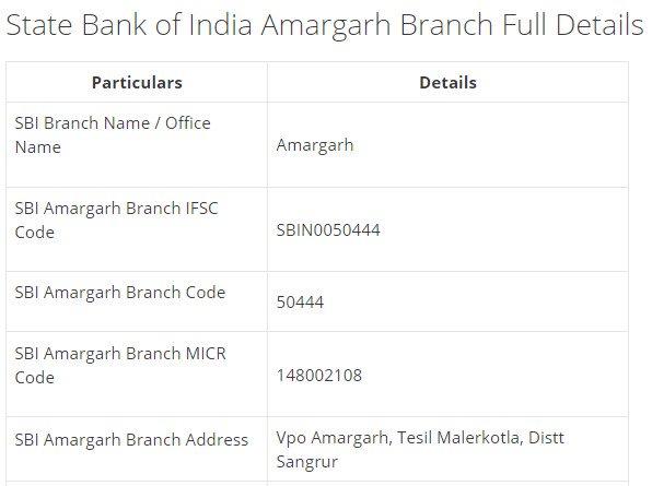 IFSC Code for SBI Amargarh Branch