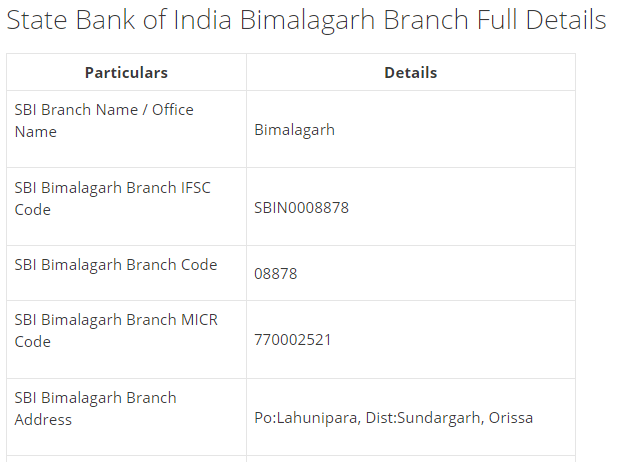 IFSC Code for SBI Bimalagarh Branch