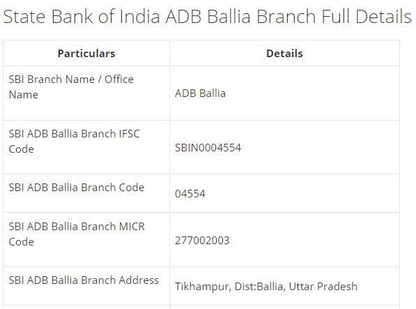 IFSC Code for SBI ADB Ballia Branch