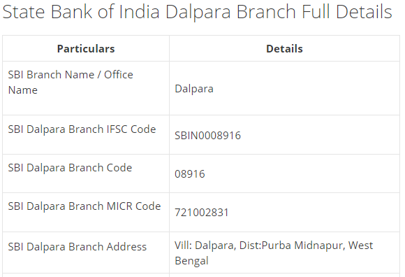 IFSC Code for SBI Dalpara Branch