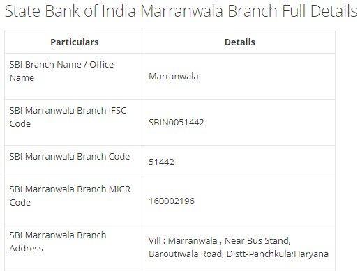 IFSC Code for SBI Marranwala Branch
