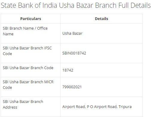 IFSC Code for SBI Usha Bazar Branch width=728