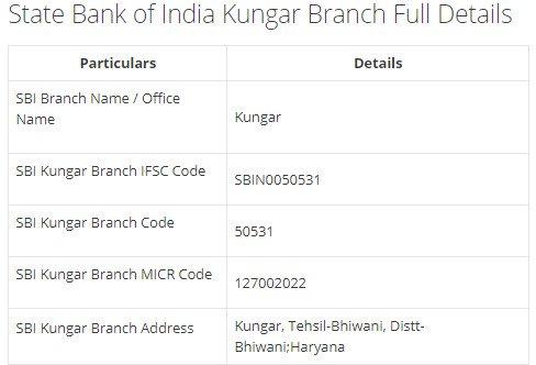IFSC Code for SBI Kungar Branch