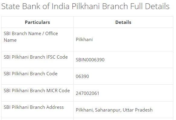 IFSC Code for SBI Pilkhani Branch
