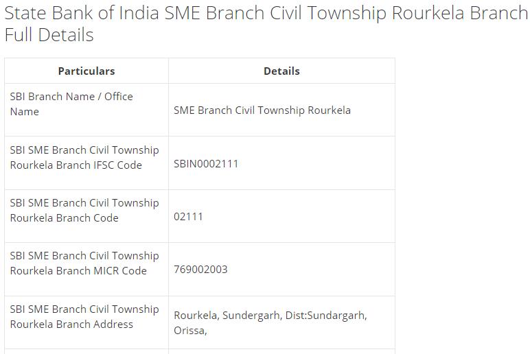 IFSC Code for SBI SME Branch Civil Township Rourkela Branch