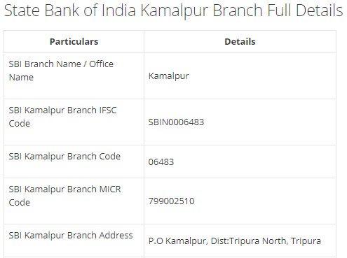 IFSC Code for SBI Kamalpur Branch width=728