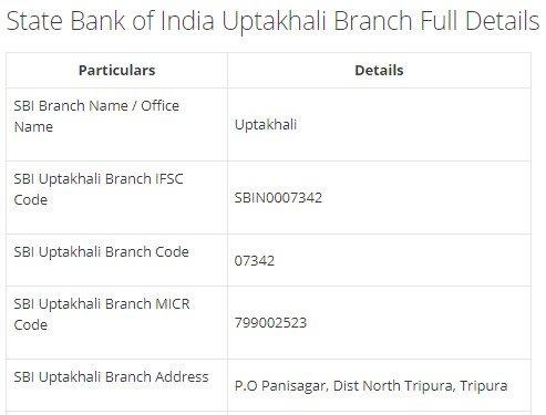 IFSC Code for SBI Uptakhali Branch width=728