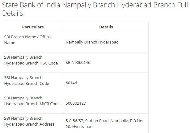 IFSC Code for SBI Nampally Branch Hyderabad Branch