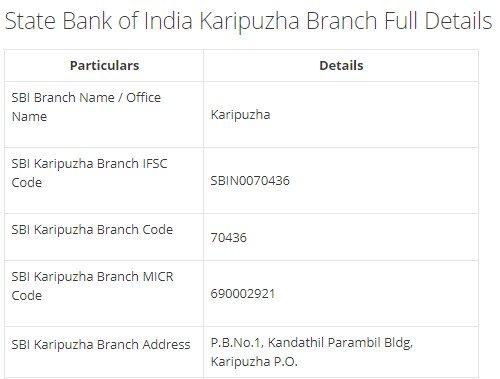 IFSC Code for SBI Karipuzha Branch width=728