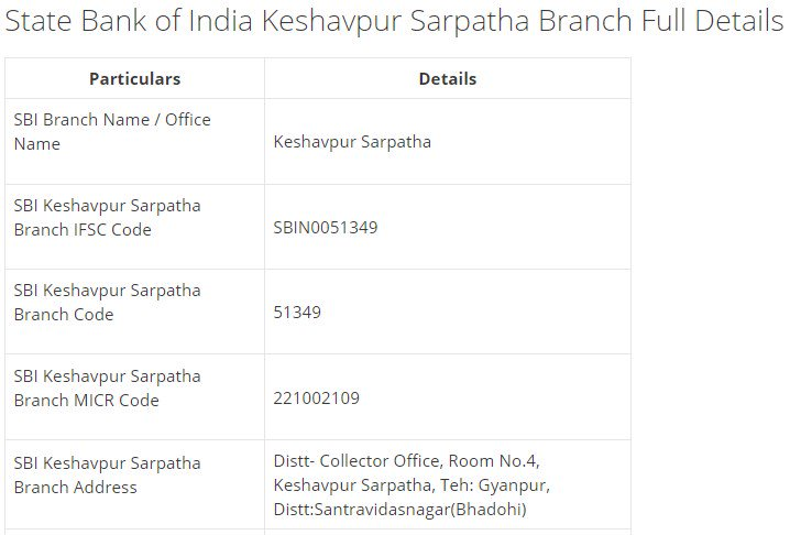 IFSC Code for SBI Keshavpur Sarpatha Branch