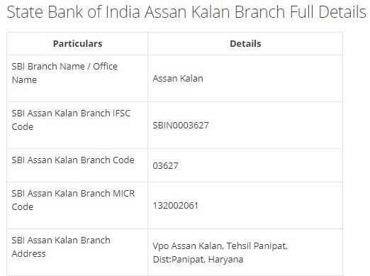 IFSC Code for SBI Assan Kalan Branch
