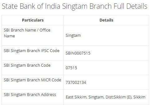 IFSC Code for SBI Singtam Branch width=728