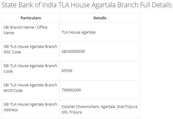 IFSC Code for SBI TLA House Agartala Branch width=728