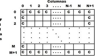 Figura(11_5)
